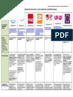 Comparativa de Programas de Educación // 20D Elecciones Generales 2015