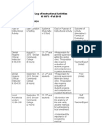 log of instructional activities 15fs