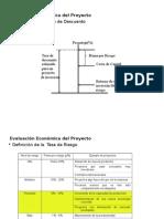Evaluación Económica del Proyecto briones.ppt