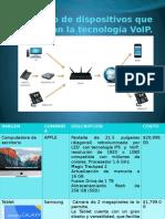 Catalogo de Dispositivos Que Soportan La Tecnología VoIP