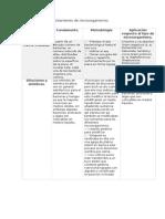 Cuadro Comparativo de Microbiología EV4