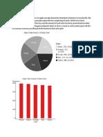 statisticsboxplotsformembersofthegroup1032015