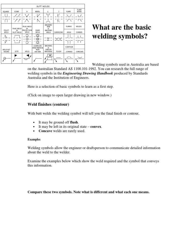 Weld Symbols Welding Metalworking