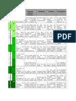 Oral Proficiency Description_Revised 120705_v2