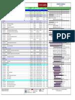 Manufacturing Schedule Template
