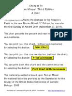 Roman Missal Third Edition Free Large Print