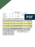 Anexo 6 Balance Procesos Planta Sulfato de Cobre DIA