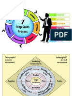 MarketingandSellingSkills.pptx