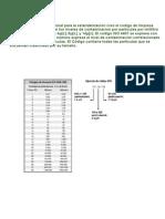 La Organización Internacional Para La Estandarización Creó El Codigo de Limpieza 4406