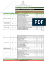 Resultado Da Prova de Titulos -Avaliacao Curricular- - Edital No 127 2015 - Sousa