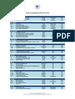 Plano de Atividades ATDP 2015