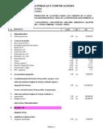 Analisis de una escuela para tanda extendida Escuelas Prov.espaillat y Duarte