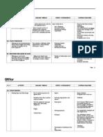 Hazard analysis.doc