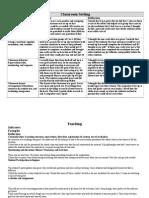 observation document  1