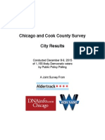 Cook County Poll Results - Chicago Only