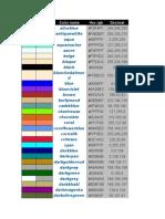 Tabela Nomes Cores HTML