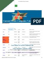 The Complete List of Unicorn Companies