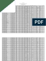 Data Penduduk Puguh - Desember 2015