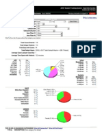 case log totals for uwlax medical dosimetry program