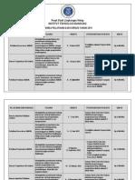 Agenda Kursus PSLH-ITB 2015