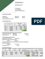 Calculationiktuk of Losinkfyg (Approved Selling Price 16.5Mil)