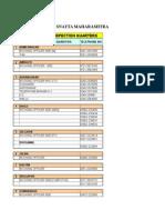 list+of+iq.doc
