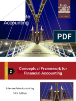 Conceptual Framework (Finacc-TOA)