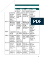 Portfolio Sample Rubric 2.doc