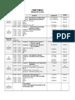Revisi TIME TABLE Fisilogi