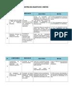 Objetivos y Metas en educación BR