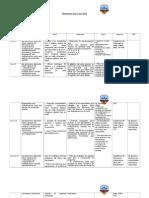 Planificación matemática.2° 2015 octubre