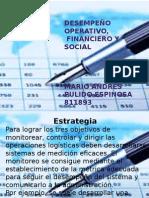 Desempeño Operativo, Financiero y Social