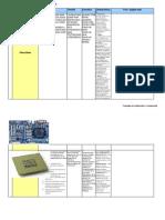 Componentes de un ordenador..pdf