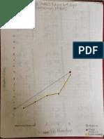 cba graph pic