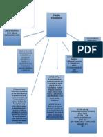 Trauma Psicologico (6to. Trim.) -Intervencion Familiar en Situaciones de Duelo y Trauma-