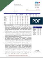 Property:Bullish Outlook For Developers - 02/04/2010