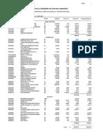 Lista de Insumos PDF