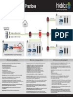 infoblox-poster-secure-dns-best-practices-secured.pdf