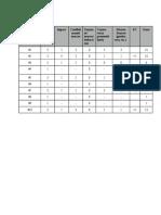 scorecard example updated  1