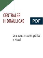 Centrales en Graficas