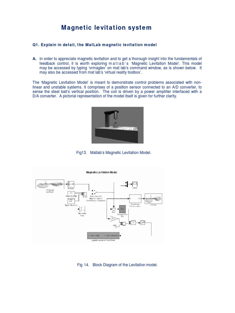 Magnetic Levitation System Real Time Computing Software Prototyping Block Diagram Linear