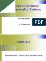 Intro Communication System2