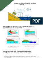 Transporte y Difusión de Contaminantes en Las Aguas.pptx EXPPO (3)