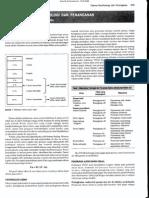 Edema Patofisiologi Dan Penanganan