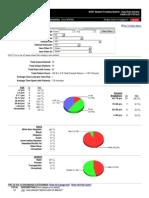 clinical iii case logs