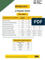 Ficha Mercado China 2015