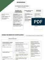 MApas concepruales de Bioseguridad