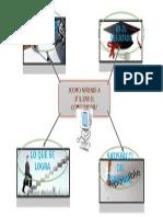 Mapa Mental Yolanda Triviño Artunduaga
