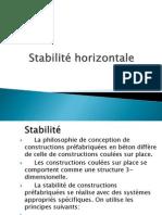 Stabilité Horizontale