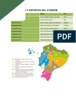 Zonas y Distritos Del Ecuador